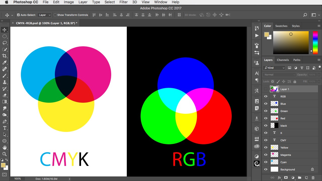 cmyk rgb  rgb vs cmyk with cmyk rgb  awesome we ask you to provide all your images in cmyk if
